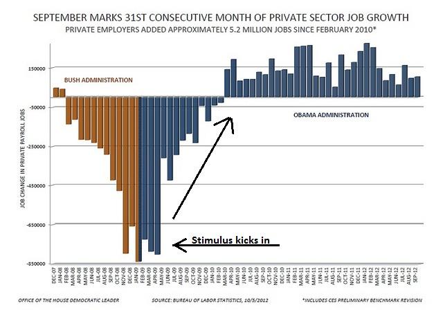 Job_Chart_Sept.jpg